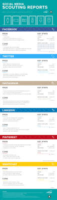 the pros cons of facebook twitter instagram other social pros cons social networks infographic jpg