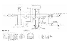 honda trx 250r wiring diagram honda wiring diagrams