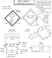 Birdhouse plans finch how to build a wood urn   Get   plans to    bird house plans finch