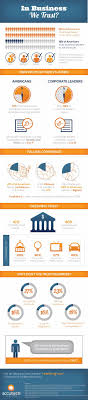 best images about our designs facebook infographic example created for accutech search social audience development initiative