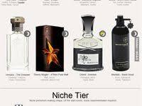 70 Best Mens cologne images in 2020 | <b>Men</b> perfume, Mens ...