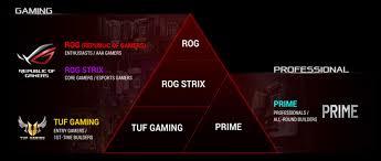Обзор <b>материнской платы ASUS TUF</b> Z370-Pro Gaming. Игровой ...