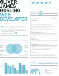 how to write resume for php developer resume builder how to write resume for php developer developer product roblox wiki web design resume template web