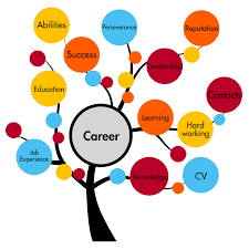 career opportunities clipart clipartfest job opportunities in