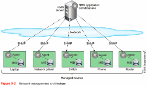 snmp wiring diagram rs485 wiring solidfonts
