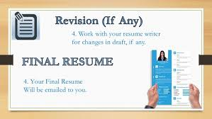 Resume Writing Services India     Minutes detailed telephonic discussion