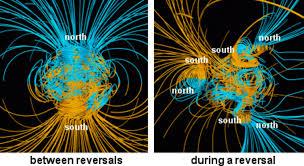"""Képtalálat a következőre: """"champ magnétique terrestre inversion"""""""