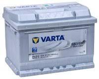 Автомобильные аккумуляторы <b>VARTA</b> — купить на Яндекс ...