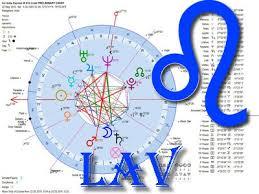 Slikovni rezultat za horoskop