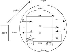Большой эсперанто-русский словарь (fb2) | КулЛиб - Классная ...