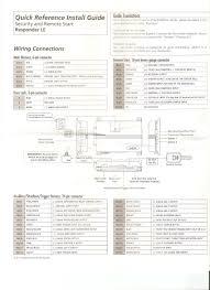2005 jeep grand cherokee remote start wiring 2005 remote starter wiring diagram for 2015 mazda3 remote wiring on 2005 jeep grand cherokee remote
