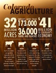 news colorado livestock association