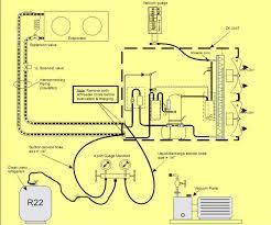 Chuyên nạp gas điều hòa