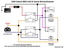 subaru magtix subaru altentor wiring diagrams wrx home ecu diagram fx35wiringharness basicelectricalpdf on subaru category post 2002