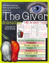 the giver novel study literature guide flip book places student the giver interactive layered flip book
