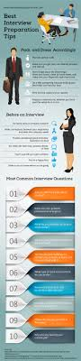 infographic useful tips to help you ace your next job interview click to view enlarged version