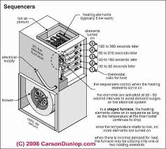 heat pump backup heat diagnosis inspection repair guide staged warm air furnace schematic c carson dunlop associates