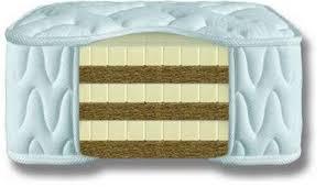 Матраc <b>Matramax Сэндвич 22</b> (велюр) фабрики <b>Matramax</b> из ...