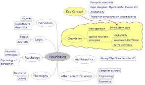 teaching chemistry organische chemie heur chem