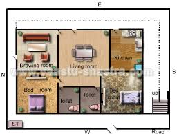 Image result for vastu according home picture