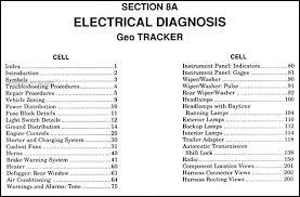 1988 suzuki samurai radio wiring diagram images 1988 suzuki 1991 geo metro fuse box diagram get image about wiring