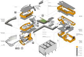 technical engineer job description template planning engineer est technical engineer job description