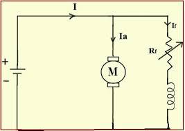 <b>Speed Control</b> Methods of <b>DC Motor</b> - Shunt, Series Motors ...