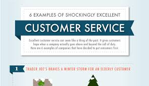 examples of good customer service skills  real estate agent u