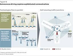 how automakers can survive the self driving era featured article how automakers can survive the self driving era featured article a t kearney united kingdom