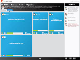 objectiveli dashboard of objectives for fulfilling the goal world class customer service
