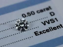 6.5 mm GH color 1carat <b>Loose</b> lab diamond <b>Moissanite</b> Round ...