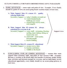 example process essay topics essay topics example of a sociology research paper outline process