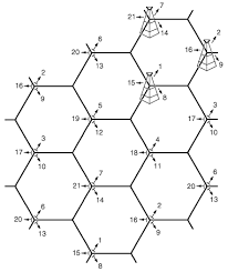 cellular network   wikipediadirectional antennas edit   cellular