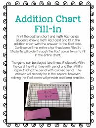 using to add and games activities using 10 to add is full of games and activities to engage your students in using