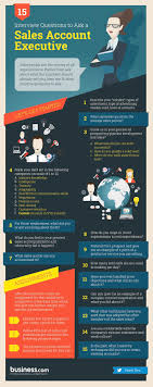 images about graphs infographics digital 15 must ask interview questions infographic