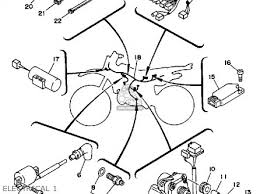 simple ski diagram simple free image about wiring diagram on simple electrical wiring diagrams for motorcycles