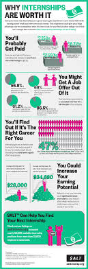 what you could really get out of being an intern infographic what you could really get out of being an intern infographic