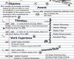 breakupus unique resume career summary examples easy resume breakupus engaging examples of bad resume designs that will bring you a lot of nice