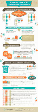 here are the best education infographics education infographics 37