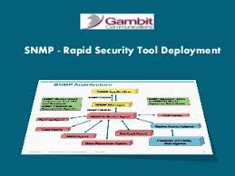 snmp linkedin snmp rapid security tool deployment