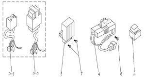 eton viper wiring diagram viper disable electronic governor e ton viper 50 html cdi seat full size image loncin 250 atv wiring diagram