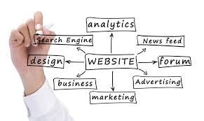 virtual marketing assistant marketing virtual assistant the internet marketing