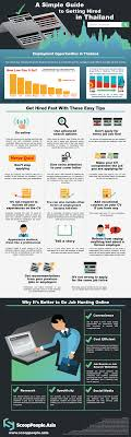 infographic the simple guide to getting hired in thailand infographic get hired in thailand