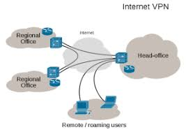 understanding vpns  a simple tool with a complex role   plagiarism    vpn diagram