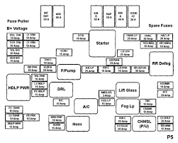 help need fuse panel diagram s s forum need fuse panel diagram 1998 s10 s 10 forum