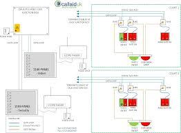 court usher systems call aid uk panic alarm systems nurse 1108 court usher system wiring schematic 07 12