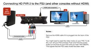 support for hd pvr 2 hd pvr 2 to ps3 connection diagram click to enlarge