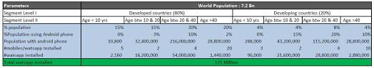 Sample Size Methodology and Optimization for Market Research     SlideShare