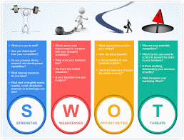 understanding swot analysis need of your business kvr web understanding swot analysis need of your business