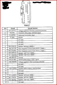 2003 ford f150 radio wiring diagram wiring diagram 2000 ford windstar radio wiring diagram wire